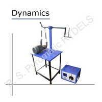 Band Break Dynamometer