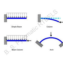 Model Analysis Of Beams