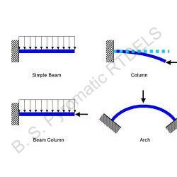 Model Analysis Of Beams