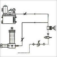 Mist Lubrication System