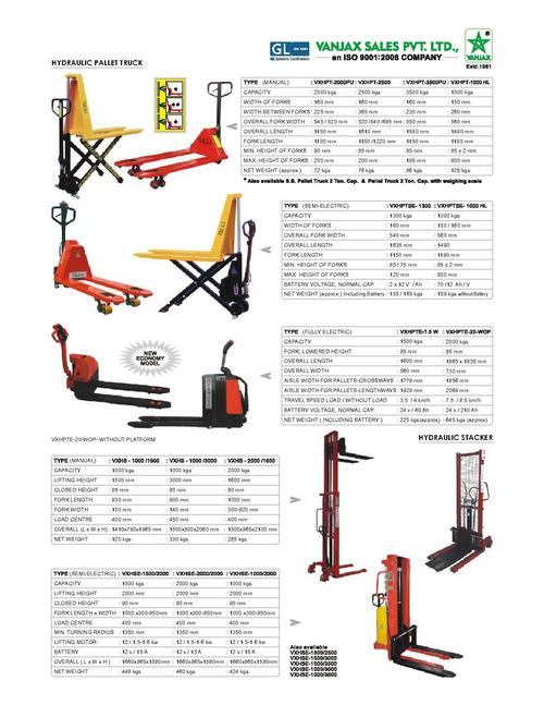 Material Handling Lifting Equipment