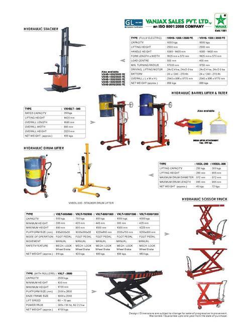 Handling Lifting Equipment