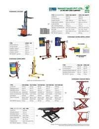 Handling Lifting Equipment