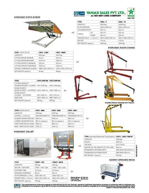 Industrial Material Handling Equipments