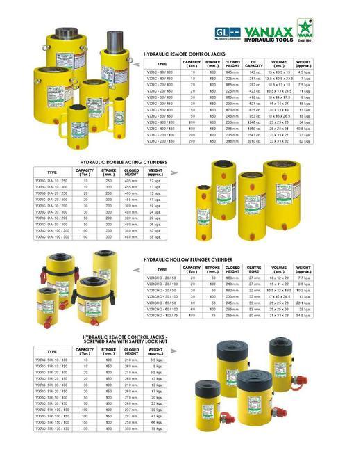 Hydraulic Remote Control Jacks