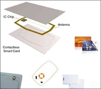 Contactless Smart Card (RFID Card)