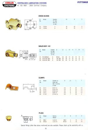 Centralized Lubrication Systems