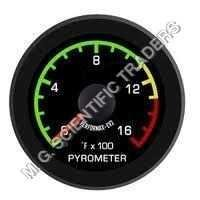 Fergusson's Pyrometer