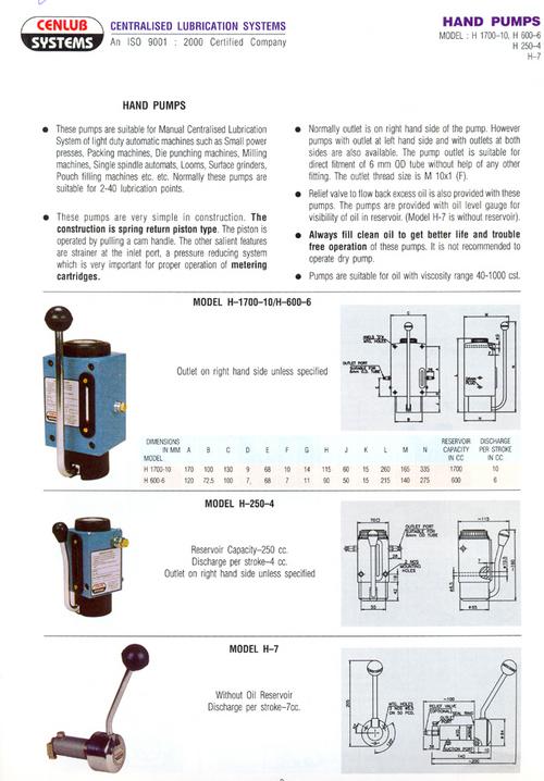 Lubrication Hand Pump