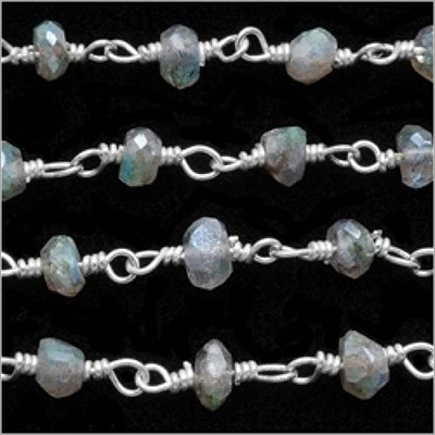 Labradorite Silver Wire Wrapped Chain