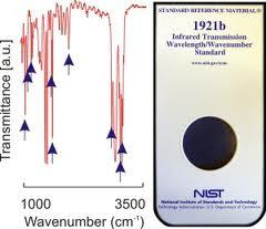 IR and FTIR Polystyrene Calibration Films with NIST Certificates