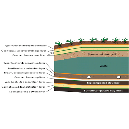 GeoTextile Separation Layer