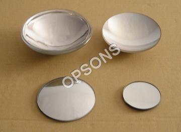 Convex & Concave Mirror