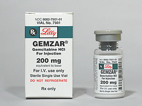 Gemzar (Gemcitabine HCI) Injection
