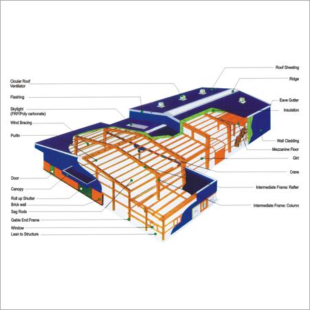 Pre Engineered Steel Buildings