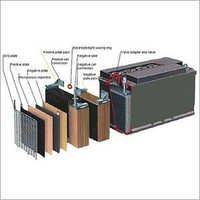 Automotive Battery