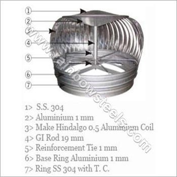 Air Ventilator Turbo