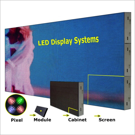 Led Lighting Display Boards