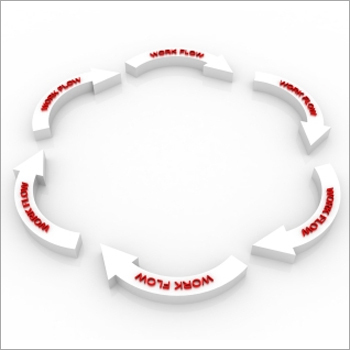 Ibm Websphere Portal Development & Administration