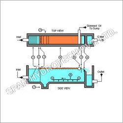 SHPL Oil Separation Plant