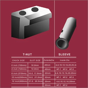 Sleeve T Nuts