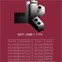 L Type Soft Jaws