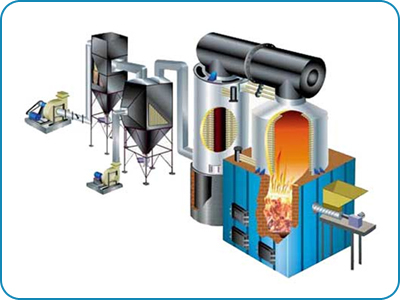 Vertical Four Pass FBC FIred Thermic Fluid Heater
