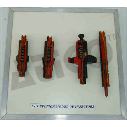 Cut Section Model Of Injector