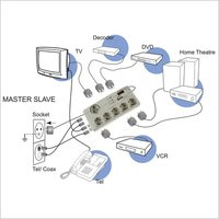 Master Slave Control Circuit Board