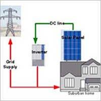 Grid Tie Solar Systems