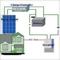 Solar Off Grid Solutions