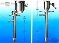 Rain Barrel Pumps