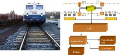 In Motion Railway Weighbridge