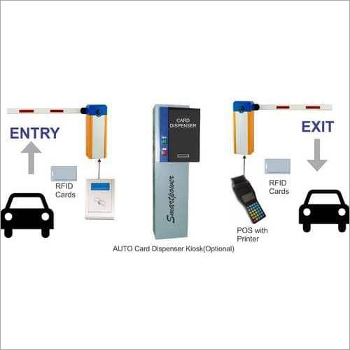 Wireless Parking Management System