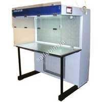 Laminar Air Flow Bench