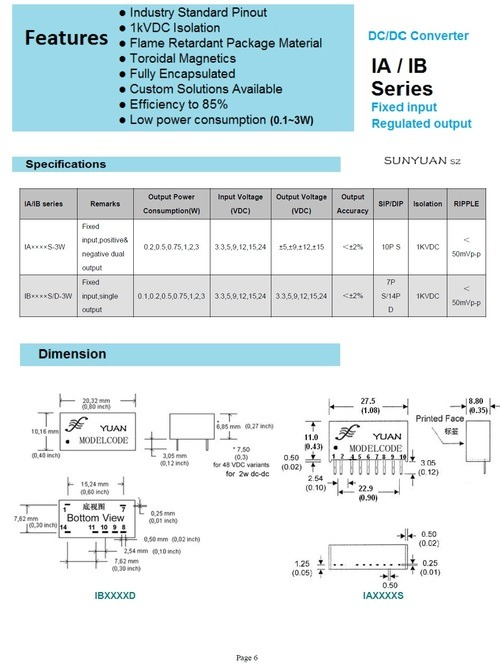 IA/IB Series
