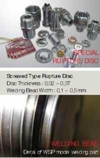 Screwed and Welding Rupture disc