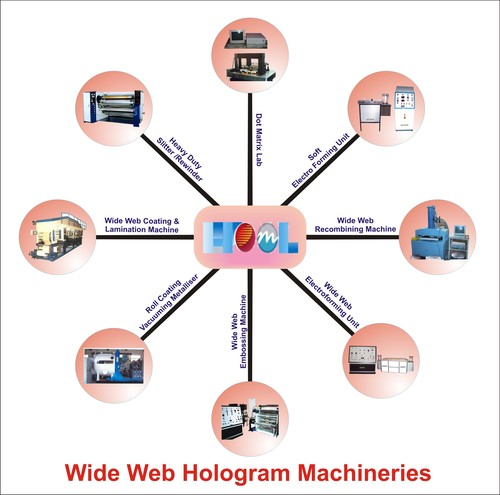 Holographic Wide Web Film