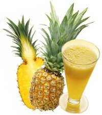 Fruit Juices and concentrates Testing