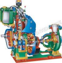 Air Cooled Diesel Engine Pump Set