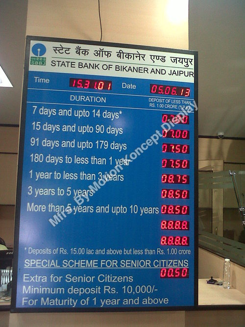 Bank Interest Rate Board
