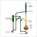 Solid Liquid Extraction System