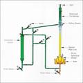 Liquid Liquid Extraction Unit
