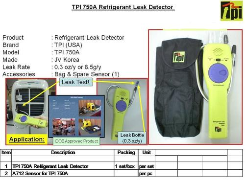 Gas Leakage Detectors & Monitors