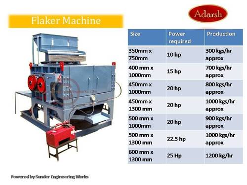 Poha Flaker Machine
