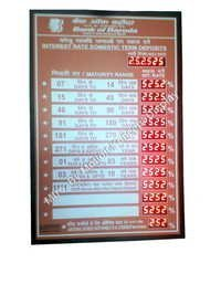 Bank Rate interest Display Boards
