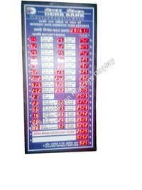 Bank Rate of Interest Display Boards