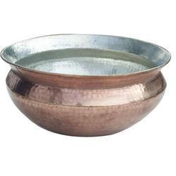 Copper Sipri