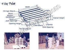 Four Way Pallets