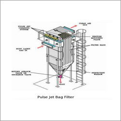 Automatic Pulse Jet Bag Filter